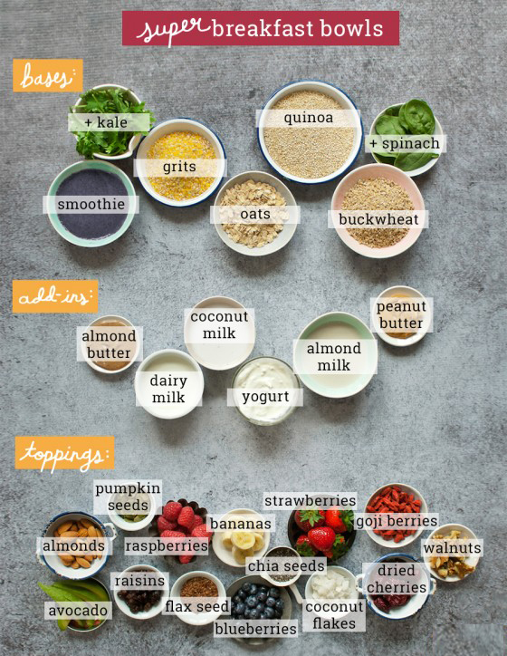 How to make an easy, healthy breakfast bowl | easy weekday breakfast ideas | Stacie Billis